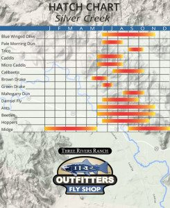 Hatch Chart Silver Creek Trr Outfitters