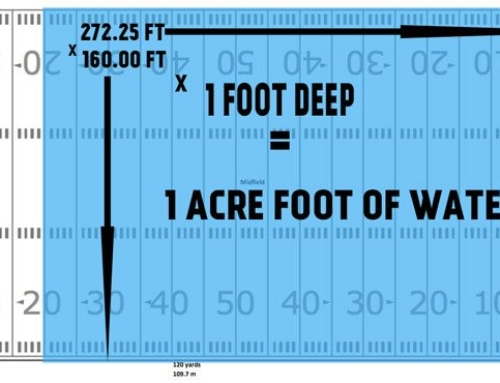 What is 1 Acre Foot of Water?